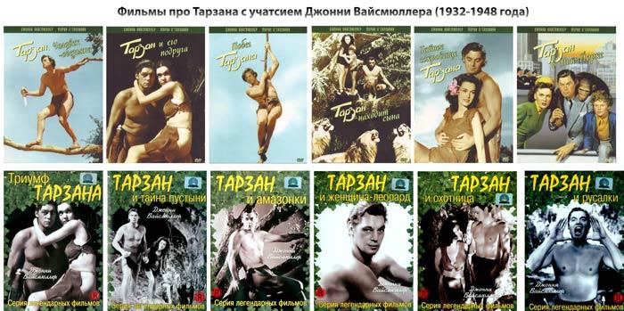 Фильмы про Тарзана